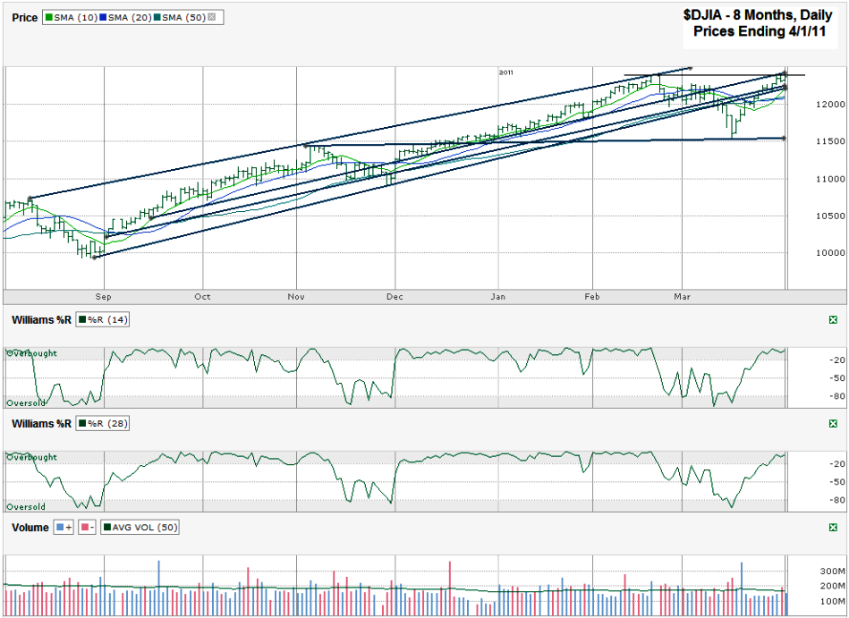 Stock options tratamiento fiscal 2011